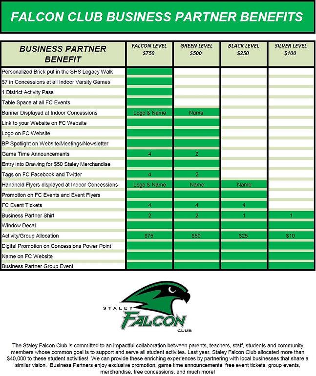 Business%20Partner%20Matrix_edited.jpg