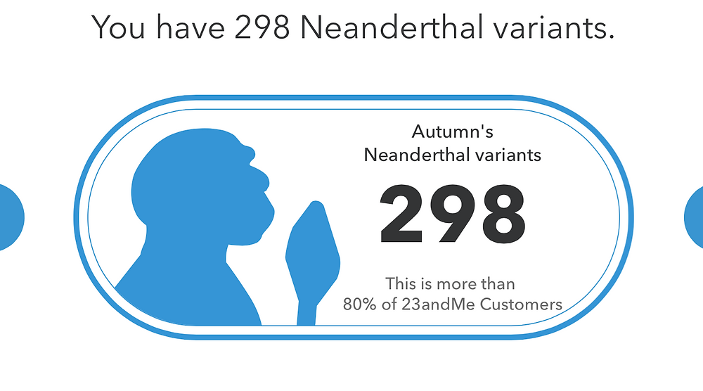 Neanderthal 23andMe Holiday Guest List
