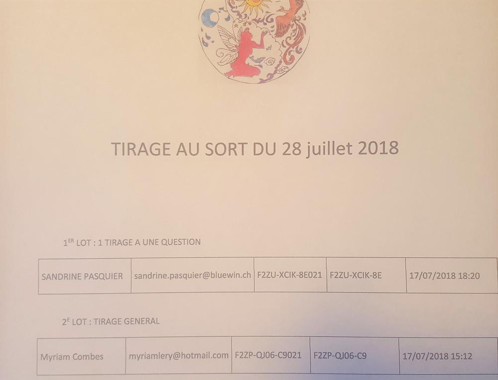 Résultat Concours du 28 juillet 2018