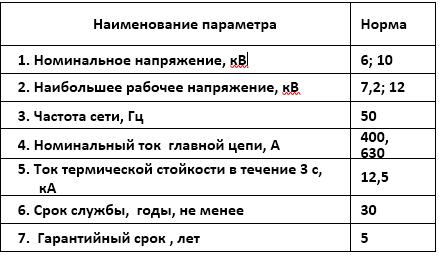 Характеристики ПКУ
