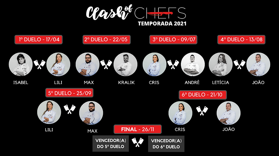 Chaveamento (5).png
