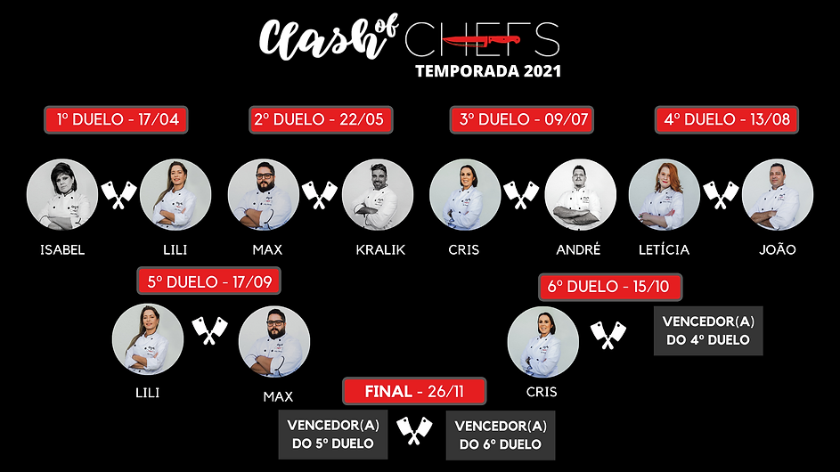 Chaveamento (4).png