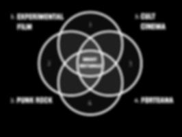 BR VENN Diagram.png