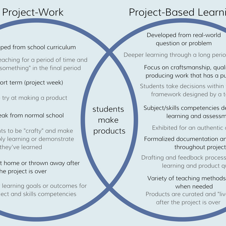 Projects and Project-Based Learning