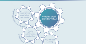 Supporting Whole School Change