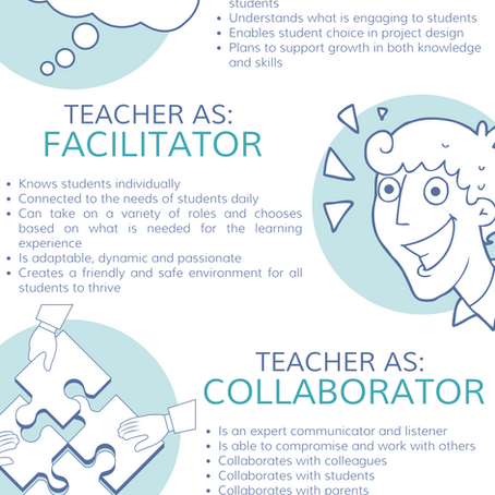 Teacher Roles in Project-Based Learning