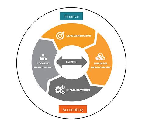 sales cycle image.png