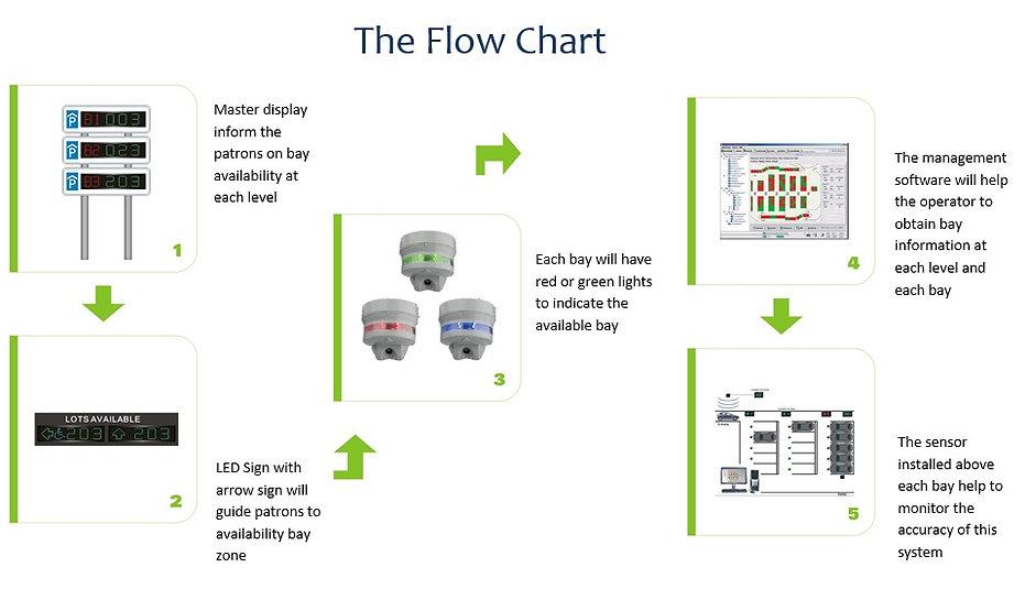 pgs flow.jpg
