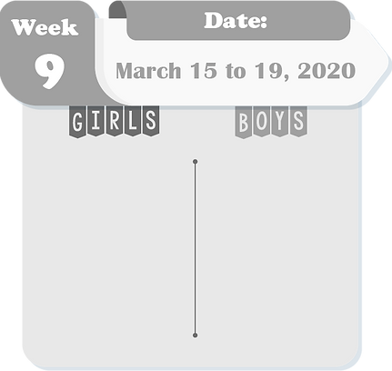 Week 9 T2_Grade 4 to 8.png