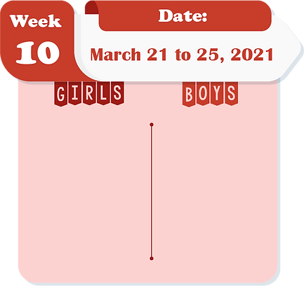 Week 10 T2_Grade 4 to 8.png