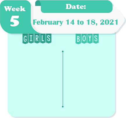 Week 5 T2_Grade 6 to 8.png