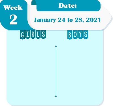 Week 2 T2_Gr 4 to 8.png