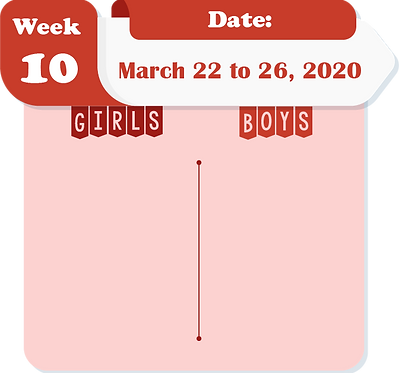 WEEK 10 S2_Grade 4 to 8.png