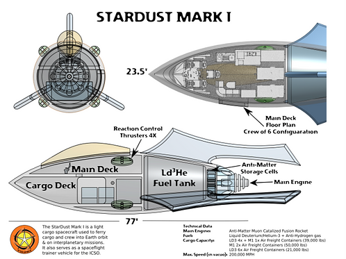 StarDust Mark I Technical Blueprints