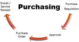 purchasing_edited_edited.jpg