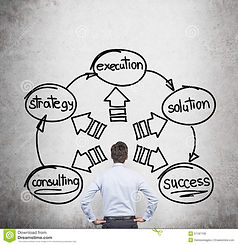 consulting-scheme-businessman-drawing-ov