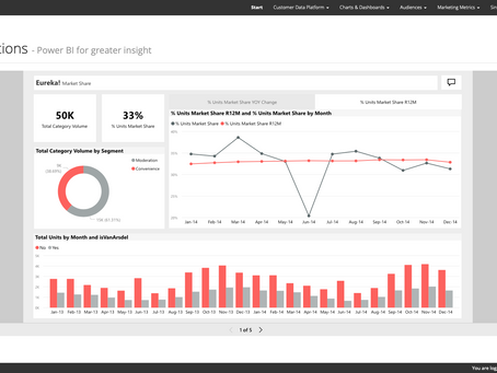 Is Power BI the answer to data overload?