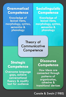 communicative competence.jpg