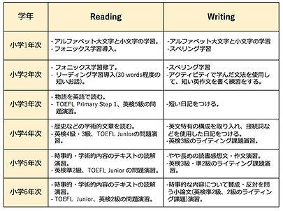 英語子どもクラスリテラシー.jpg