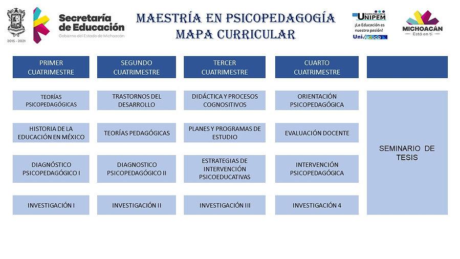 Mtria Psicopedagogia.JPG