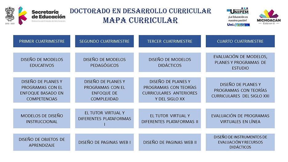 Doc Desarrollo curr.JPG