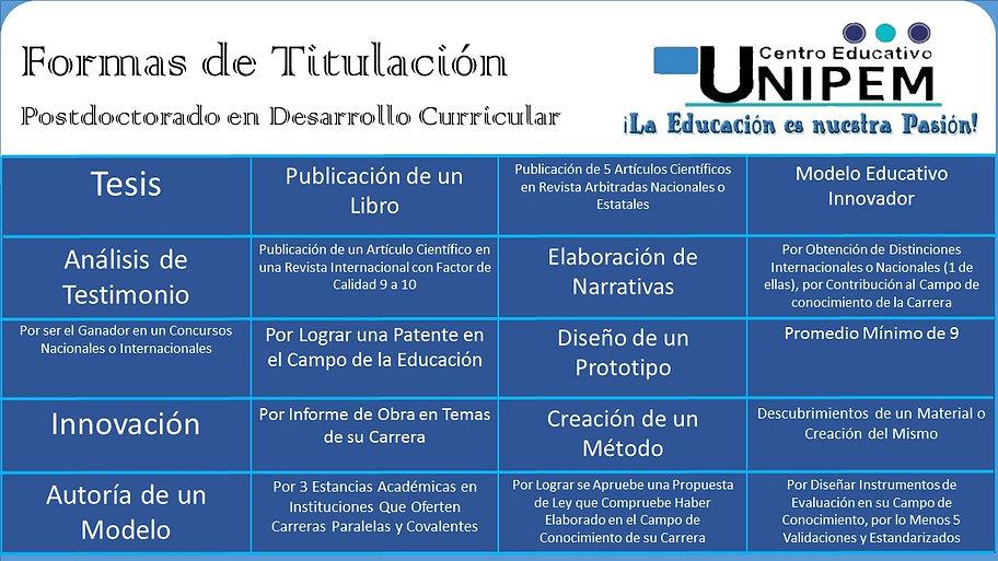 Postdoctorado en desarrollo Curricular.J