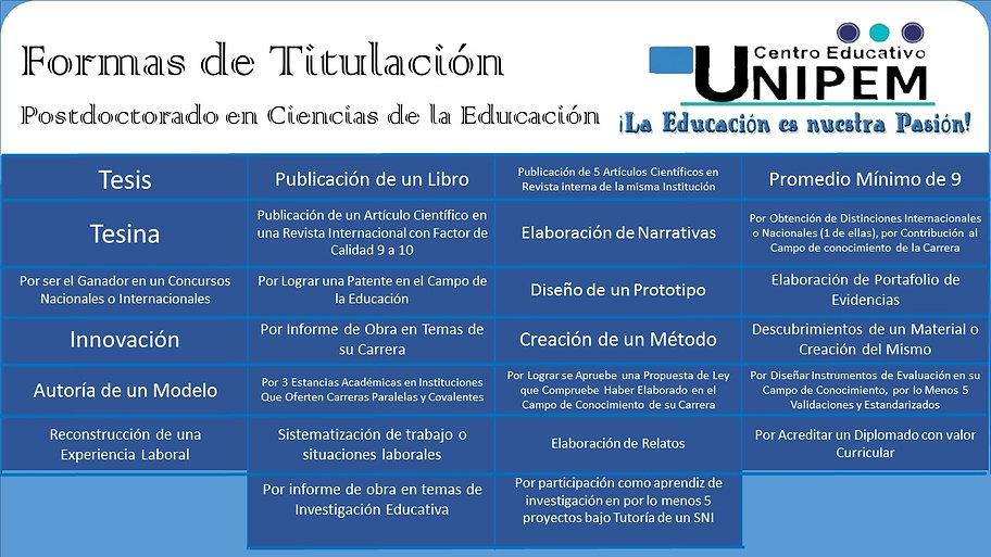Postdoctorado en Ciencias de la Educació