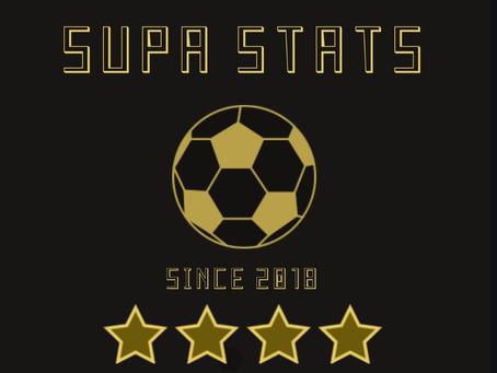 OVER 1.5 match goals