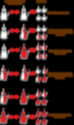DOENCAS dominantes_penet incompleta.png