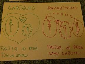 Parazitisms