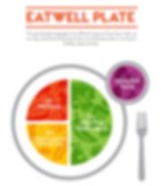 eat-well-plate.jpg