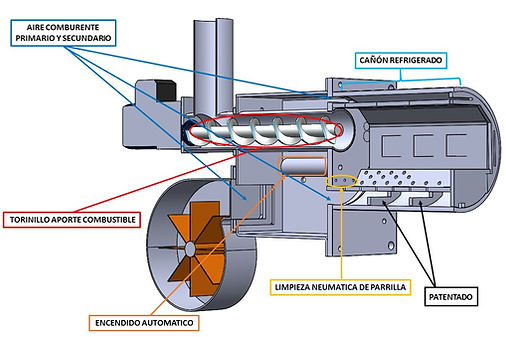 Quemador de la caldera de biomasa industrial
