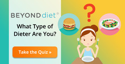 What Type of Dieter Are You - Quiz