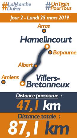 Jour 2 : Hamelincourt - Villers-Bretonneux v
