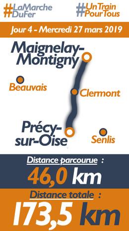 Jour 4 : Maignelay-Montigny - Précy-sur-Oise