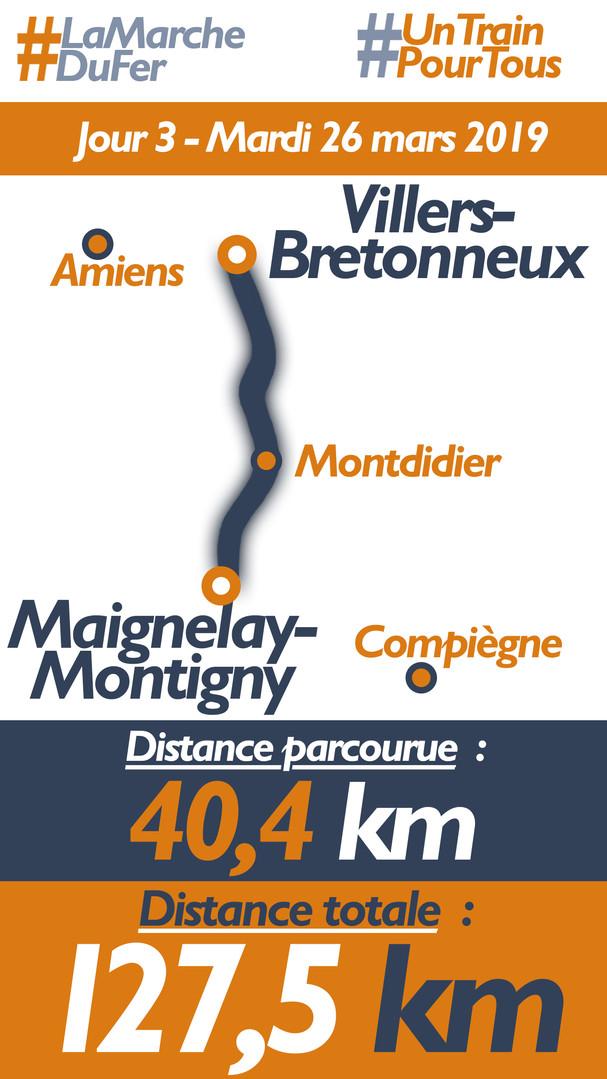 Jour 3 Villers-Bretonneux-Maignelay-Mont