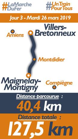 Jour 3 : Villers-Bretonneux - Maignelay-Montigny