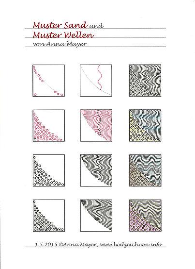 Muster Sand und Wellen