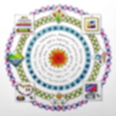Mandala über mich