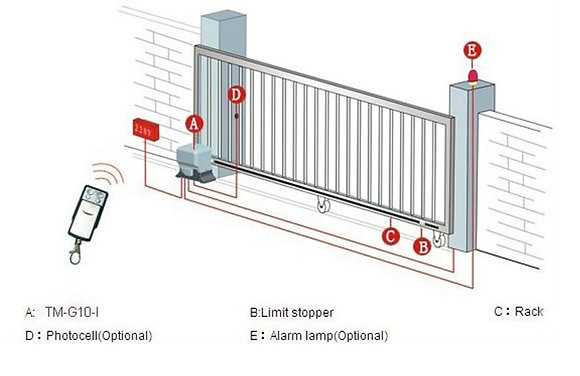 Gate opening electric motor