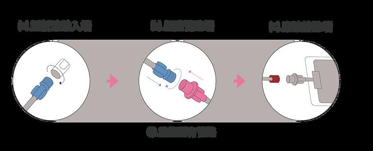 3流程.png