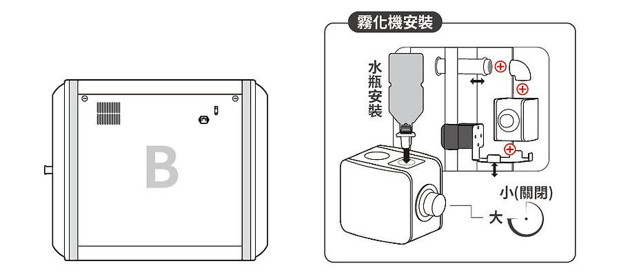 ICU結構圖B.jpg