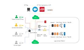 Leap Connect Diagram Image.png