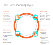 The-Event-Planning-Cycle - Copy.png