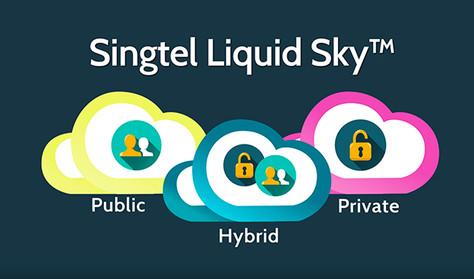 Singtel Liquid Sky Explainer Video