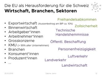 Die EU als Herausforderung für die Schweiz - so spannend und so kompliziert...