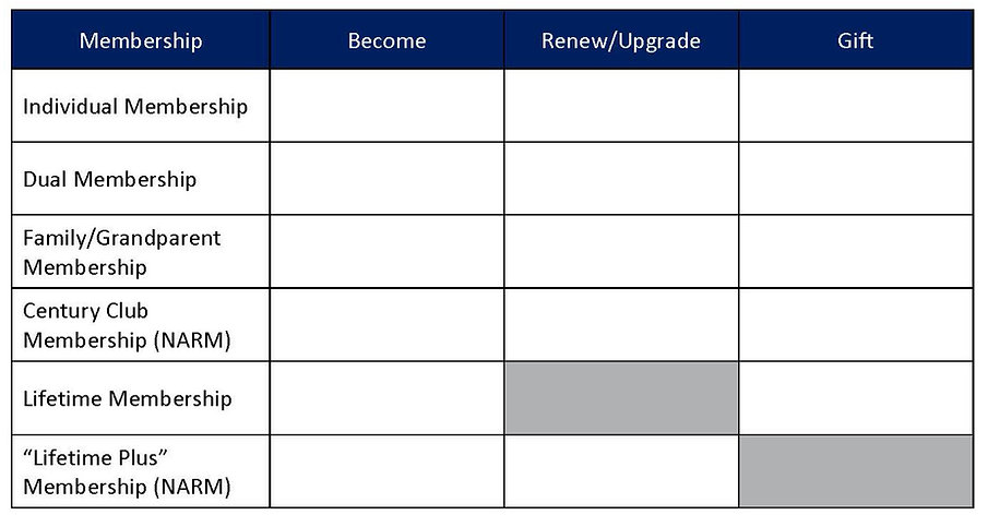 Membership Options Table_edited.jpg