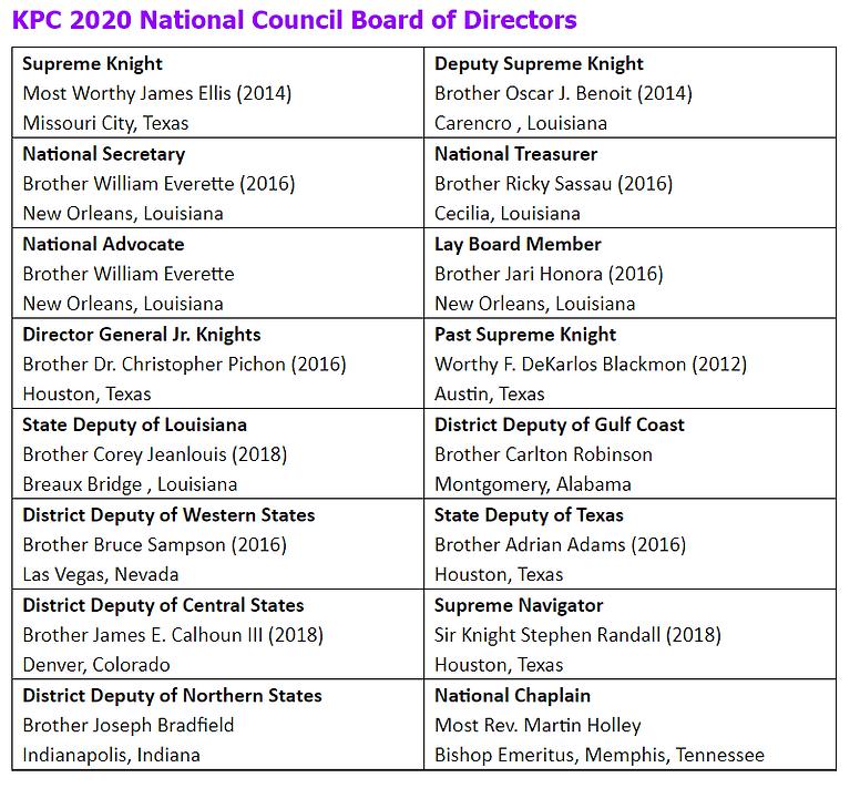 2020 National Board of Directors.png