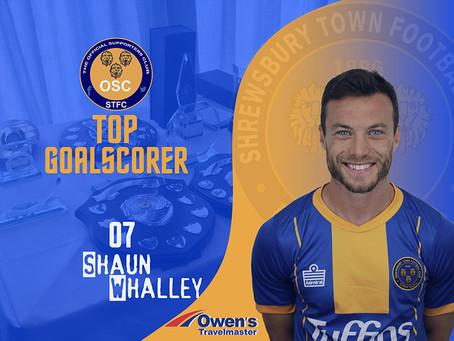 Top Goal Scorer 2020/21