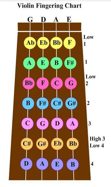 Finger Chart.JPG
